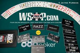 How to Play Splits - A Dealer's Choice Poker Game